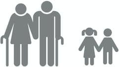 Родинні цінності